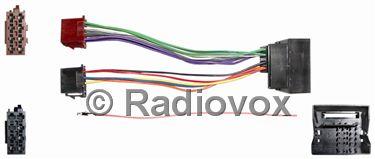 CONEXION RADIO BMW TODOS 01->
