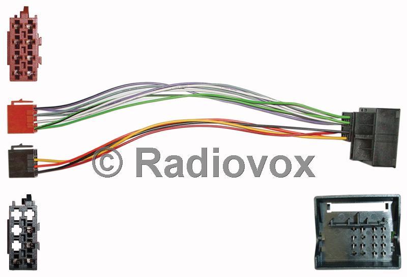 CONEXION RADIO RENAULT