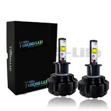 KIT DE LED H7 DE 40W PROFESIONAL PHILIPS